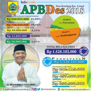 APBDes Kandang 2018